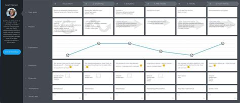 Visual Guide To The Customer Journey Mapping Experience Map Template