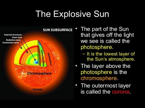 what is a sun what is a