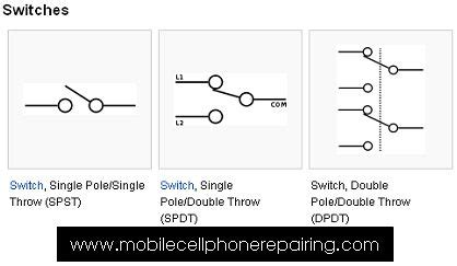 circuit symbol of switch switch single pole single throw spst switch single pole