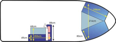 boat bed dimensions for your boating holidays in ireland view the great