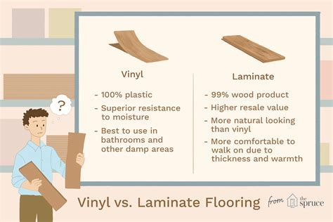 Vinyl vs. Laminate Flooring: A Comparison