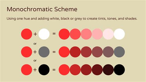 monochromatic color scheme red monochromatic color scheme home design