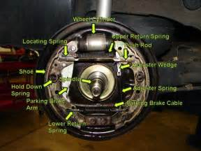 ford f150 f250 replace emergency brake how to ford trucks