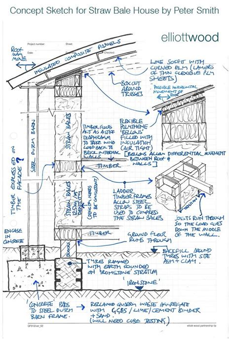 design engineer vs structural engineer structural engineering quotes quotesgram