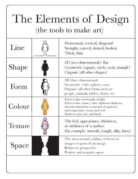 principles of art pattern exles design elements fundamentals principles line shape color