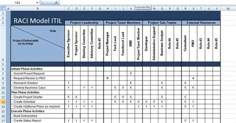 Xls Raci Model Itil Excel Template Microsoft Excel Templates Excel Project Management Raci Template Excel