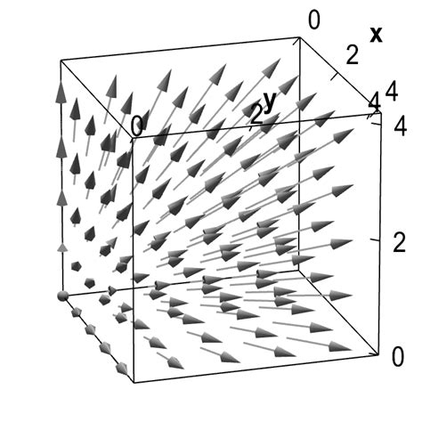 vector field overview math insight