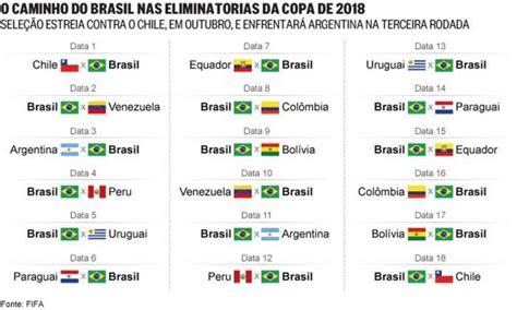 Quando Vai Ser O Próximo Jogo Do Brasil 201 Oficial Cbf Confirma Brasil X Peru Pelas Eliminat 243 Rias