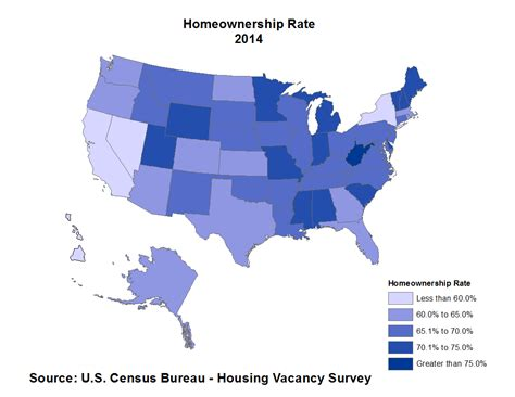 vacancy and homeownership rates by state 2014 eye on
