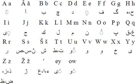 farsi alphabet alphabets for