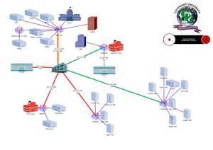 cunoc network design