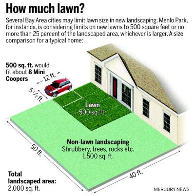 how many square feet is a typical 2 car garage some bay area cities considering limits on lawn sizes