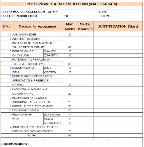 Employee Annual Performance Report Format Performance Report Template