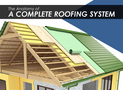anatomy of a roof system the anatomy of a complete roofing system willi roofing