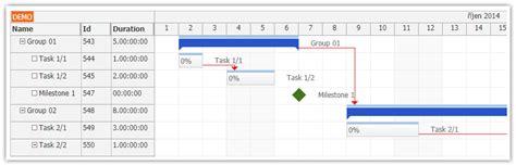 tutorial vb net mvc asp net mvc 5 gantt chart daypilot code