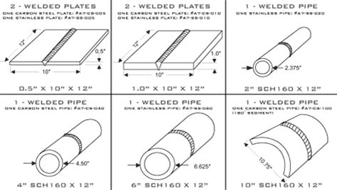 flawtech asme section xi appendix vii weldperfect
