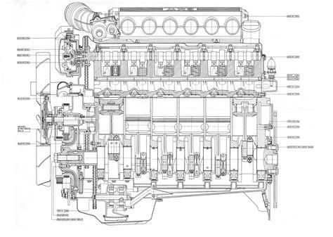 blueprint designs the csi s unrivaled big brother 850csi cd00166