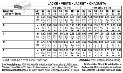 Pattern Review Burda 7700 | burda 7700 misses jacket