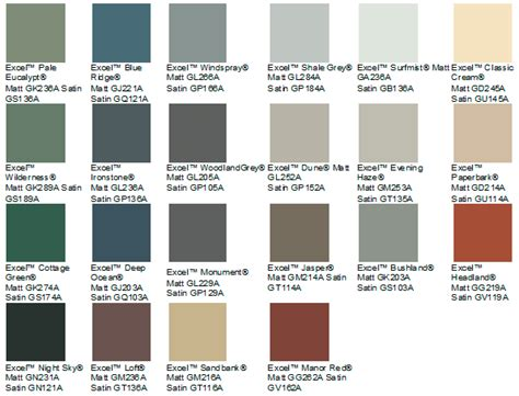 Home Renovation Design Software Reviews by Colour Range Available For Your New Windows An Doors