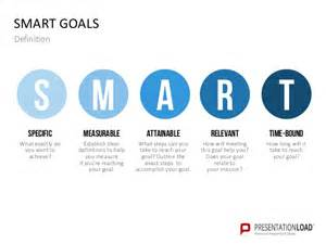 smart goals templates smart goals powerpoint templates