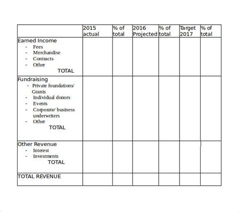 annual business plan template sle fundraising plan 8 documents in word pdf