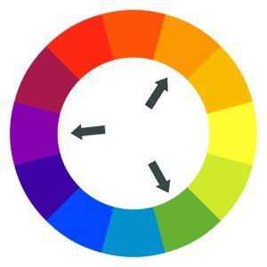 teori layout desain teori gestalt dalam desain grafis kelas desain belajar