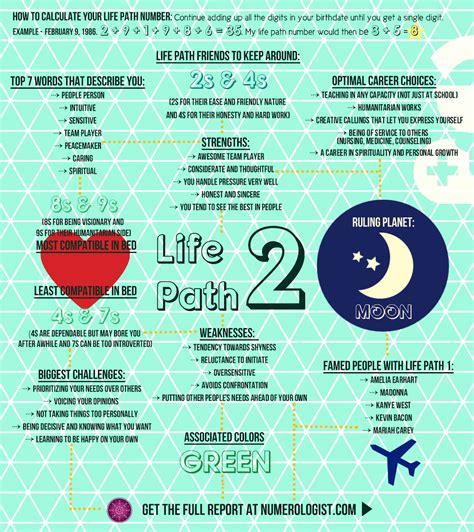 life path 2 numerologist com