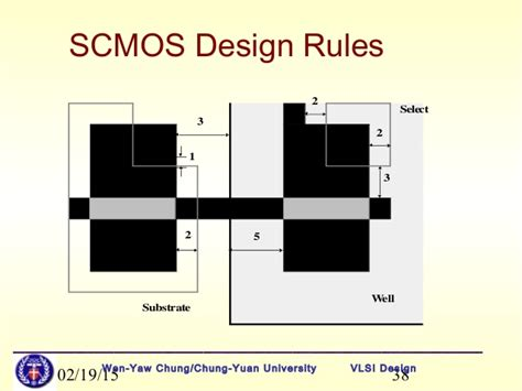 layout design rules in vlsi nptel lect5stickdiagramlayoutrules 1226994677707873 9