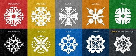 Snowflake Patterns Game Of Thrones | make it snow with diy star wars game of thrones and more