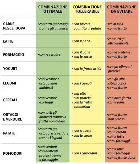 alimenti nichel tabella 17 migliori idee su basso indice glicemico su