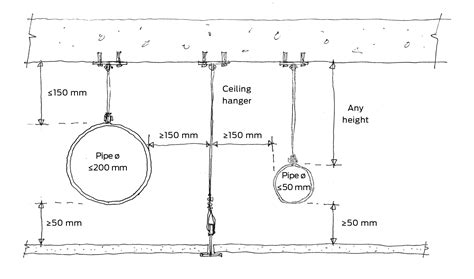 1 Inch Pipe Floor Support Saddle by Related Keywords Suggestions Ceiling Rod Supports