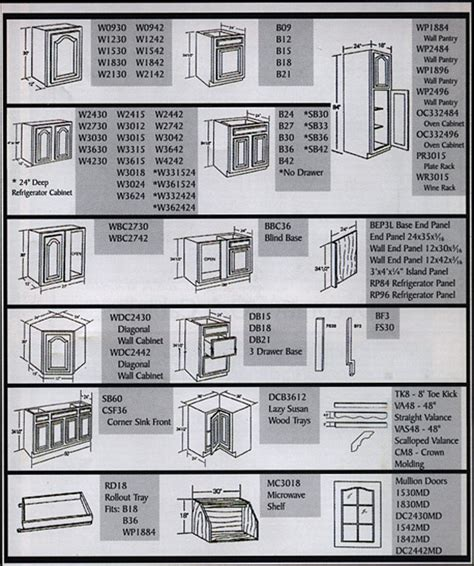 kitchen cabinet sizes chart blue rock surplus
