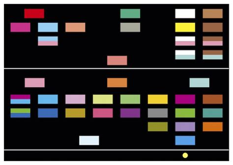 color and sound sound color charts