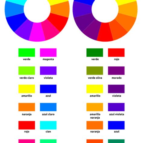 color contrast definition what is simultaneous contrast in