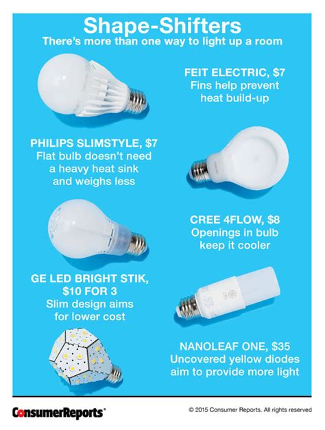 what is the most energy efficient light best energy saving lightbulbs consumer reports