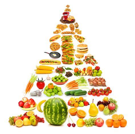 artrite reumatoide dieta alimentare dieta mediterranea archives dieta personalizzata