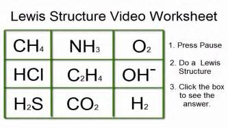 lewis structures worksheet video worksheet with answers