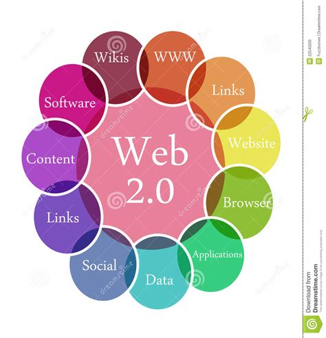 Of The Start 2 0 20 web 2 0 profiles and 200 wiki links for 5 seoclerks