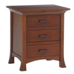 amish eco friendly bedroom furniture