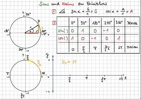 sinus cosinus tabelle einheitskreis sinus kosinus gradma 223 bogenma 223 sinusfunktion
