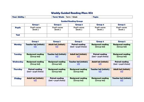 reading planning template christianne s shop teaching resources tes