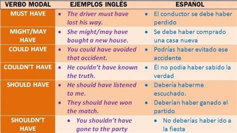preguntas con must los verbos modales perfectos en ingl 233 s aprende ingl 233 s sila