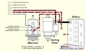 1972 karmann ghia wiring diagram 1972 get free image about wiring diagram