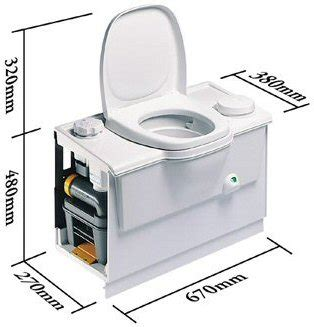 Thetford Cassette Toilet New Zealand by Your Heading Website Of Weroloft