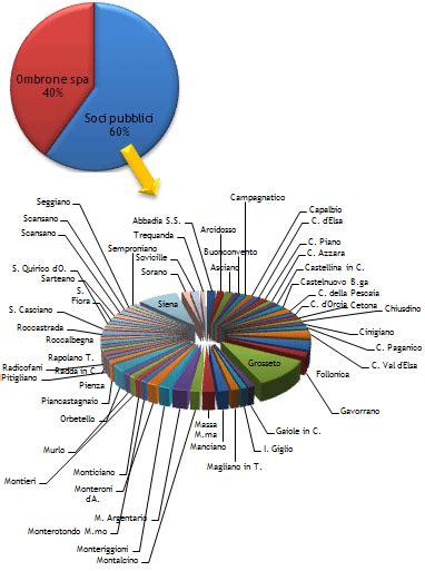 acquedotto fiora spa corporate governance acquedotto fiora