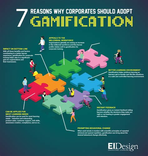 Experience On A Resume Examples by 7 Reasons Why Corporates Should Adopt Gamification
