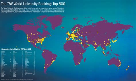 best universities of the world best universities in the world revealed the world