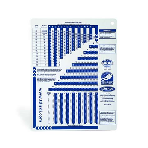 Us Navy Dive Tables by Us Navy Air Dive Table Iti Ordering System