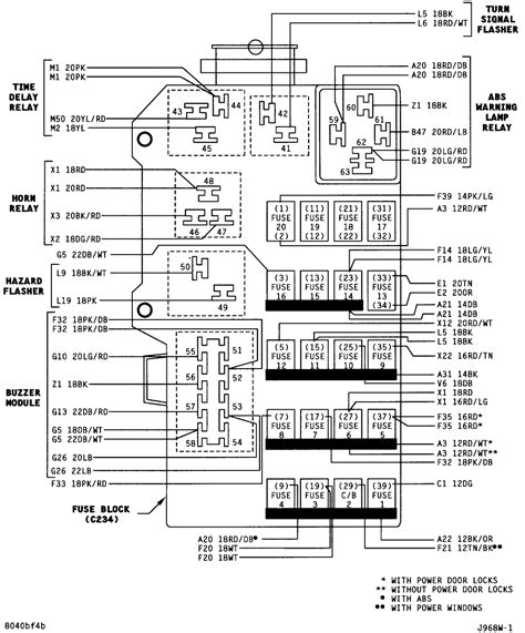 1994 Dodge Dakota Fuse Box 96 Dodge Dakota Dash Fuse Box Diagram 96 Get Free