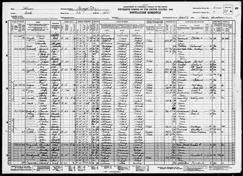 Birth Census Records Marriage Records Genealogy